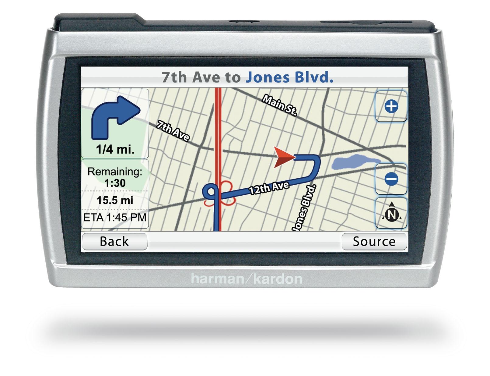 ACW GPS