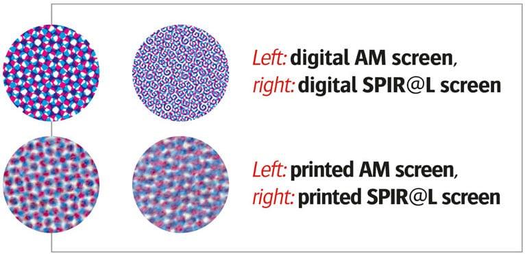AM versus spiral screening